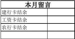 2017家庭记账电子表单