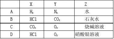 六年中考酸碱盐习题总结答案