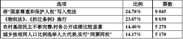 山东省菏泽市曹县三桐中学2013-2014学年高一下学期第一次考试 政治试题