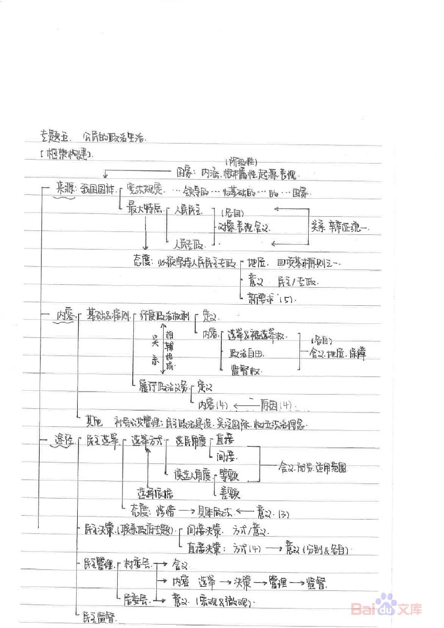 清华附中文科学霸高中政治笔记02_2014高考状元笔记