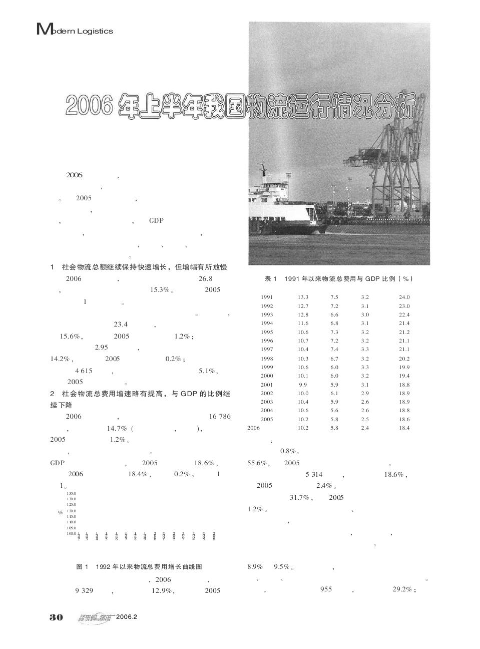 2006年上半年我国物流运行情况分析
