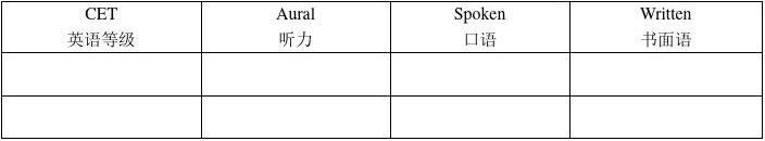 job application form(求职申请表)图片
