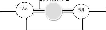 大同市永昌小区综合整治工程施工方案