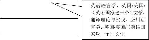 2012届毕业论文格式