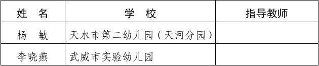 """2015""""甘肃省第三届中小学、幼儿园教师教学技能大赛暨"""