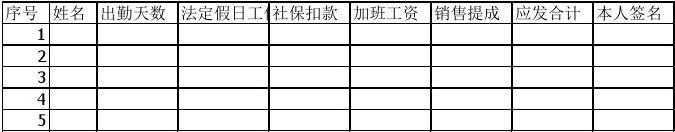 深圳市工资表格式_工资发放签名表_word文档在线阅读与下载_无忧文档