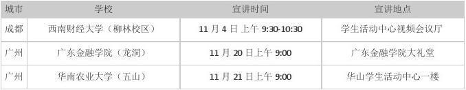 2015广东省邮政公司校园招聘宣讲会安排