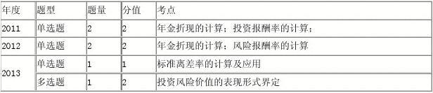 注税-财务与会计精讲班 (15)