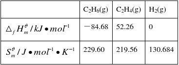 中国石油大学物理化学历年考研计算题