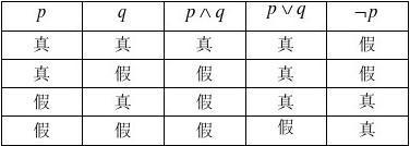 (文科)高中数学选修1-1、1-2、4-4重要知识点 2