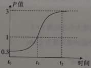 (理综物理一模试卷合集)芜湖市达标名校高三物理(10份合集)第一次模拟试卷含答案