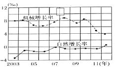 【解析】湖南省湘西自治州2018-2019学年高一下学期期末考试地理试题