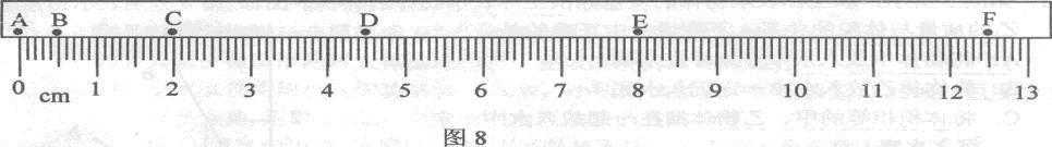2.3.1测量物体运动的速度