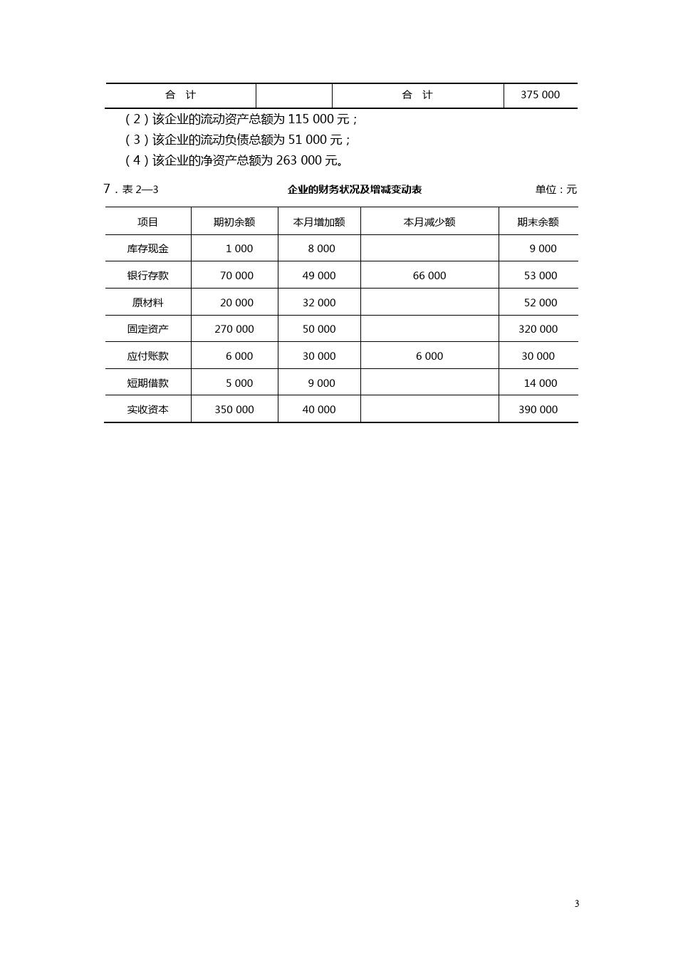 基础会计习题与案例(第二版)答案(陈文铭)东北财经大学