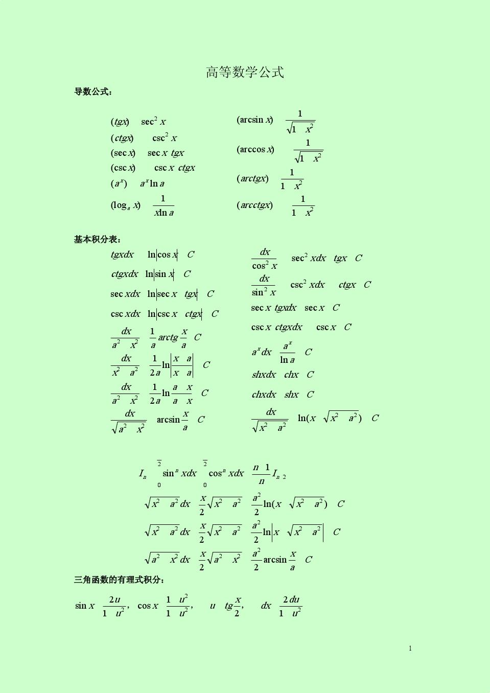成人高考 专升本 高等数学公式大全word版图片