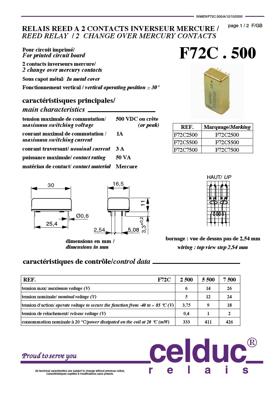 F72C7500中文资料