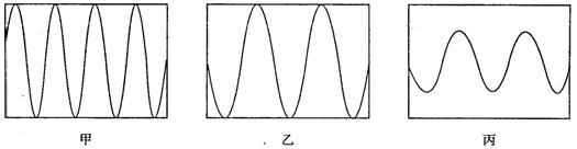 山东省利津县凤凰城街道中心学校八年级物理上册《2.2 声音的特性》导学案