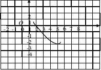 初中数学二次函数知识点复习文档