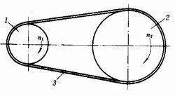 【机械设计基础】课件第13章