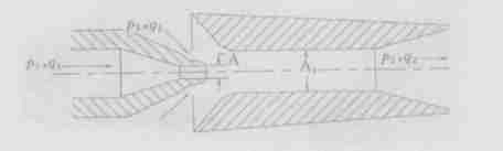 喷射器的结构改进和流场分析