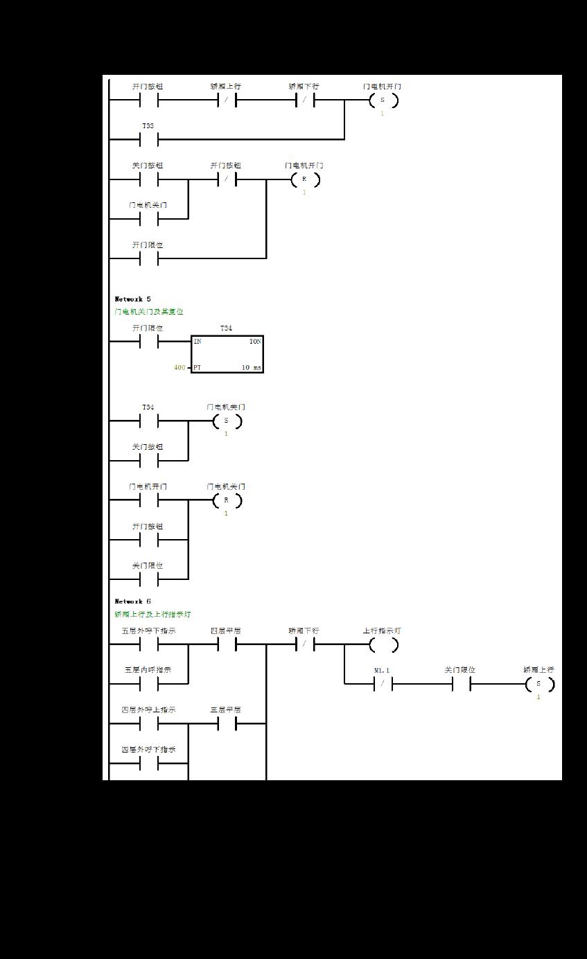 plc控制五层电梯梯形图设计图片