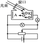选修3-5原子物理讲义