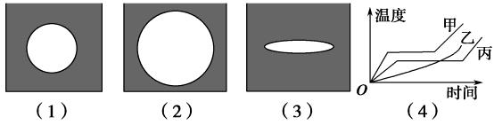 2014届高考物理一轮复习 固体 液体与气体教学案
