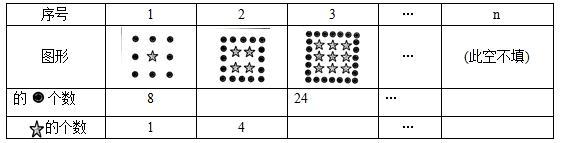 七年级上数学规律发现专题训练习题和答案