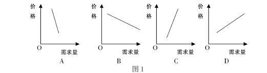 2013江�K省高考政治�卷含答案