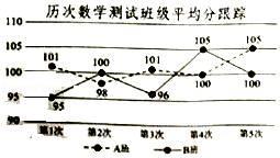 2017年广东省清远市田家炳实验中学高考数学一模试卷(文科)(解析版)