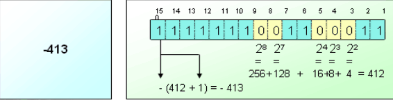 PLC程序设计流程 定时器 分频..