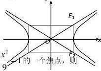 学生版近五年上海高考分类汇编——圆锥曲线 2