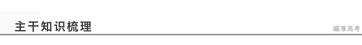 2015届高考数学(理)二轮专题配套练习:专题一 第2讲 不等式与线性规划