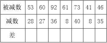 《两位数减两位数(退位)》综合练习1