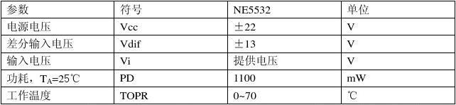 NE5532中文资料