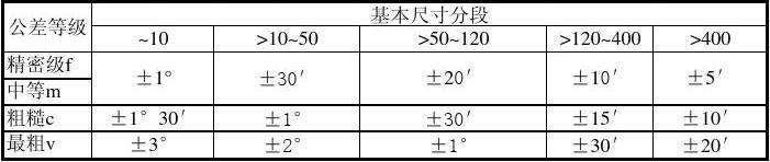 GBT1804-2000机械加工未注公差标准