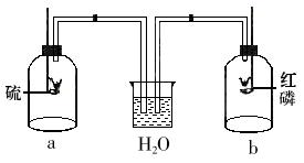 2009届高考第一轮复习第八章 氮族元素专题卷