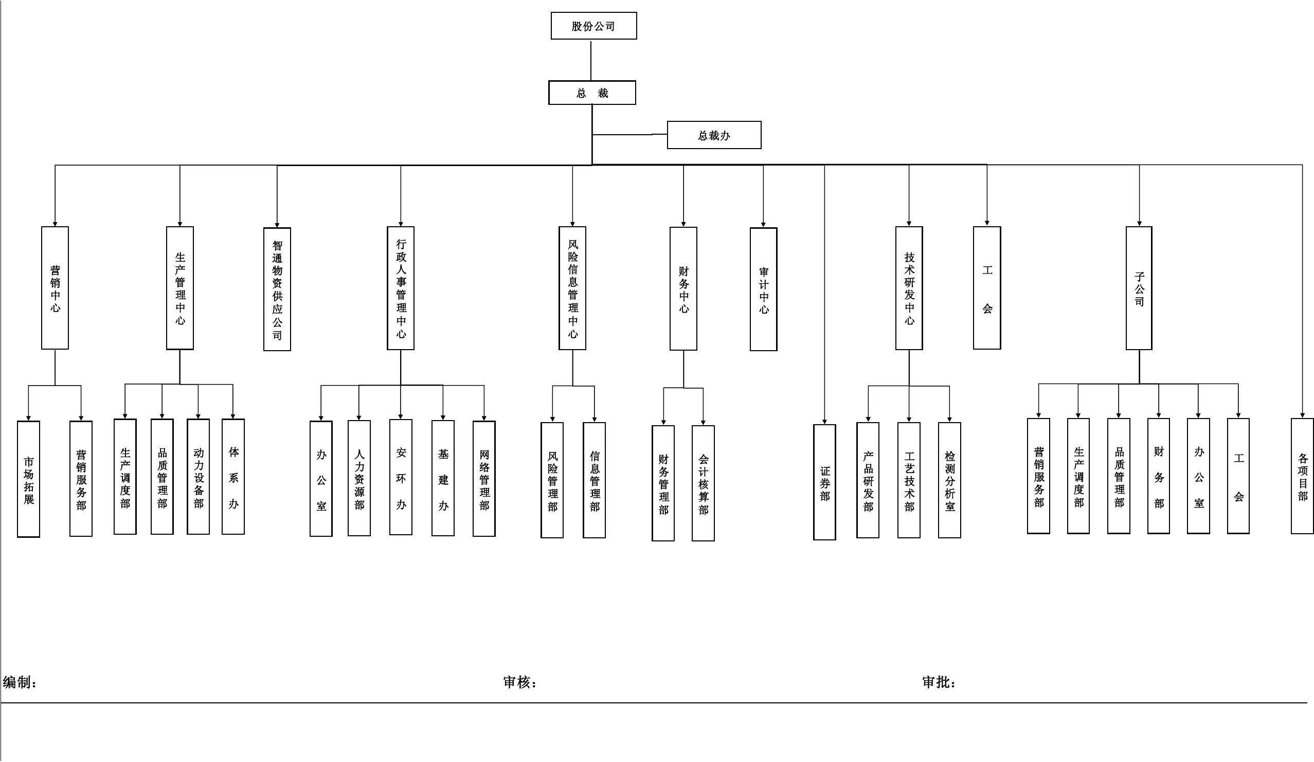 股份制公司章程范本_股份公司组织架构图_word文档在线阅读与下载_免费文档
