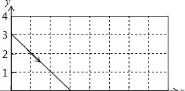 2013-2014学年度第一学期八年级数学假日校本作业