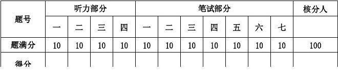 一,按照字母表顺序用手写体书写字母ff到oo的大小写.图片