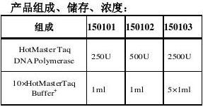 HotMaster Taq DNA Polymerase产品使用说明书