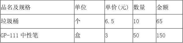 2014.10.9 办公用品清单及价格