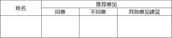 3.群团组织推荐优秀人才作为入党积极分子登记表