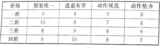 2012河南中招_2019年河南省中招第二次模拟考试数学试卷含答案_文档下载