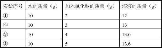 溶液(饱和、不饱和、溶解度、溶质质量分数综合)