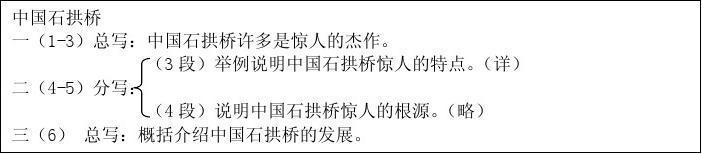 赵州桥的特点有 2.卢沟桥的特点有图片