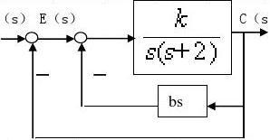 控制工程导论试题