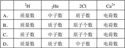 2015-2016学年湖北省沙市中学高一下学期第一次半月考化学试题(word版)