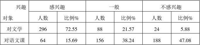 中宁二中2007年九年级语文测试卷一(童新春)