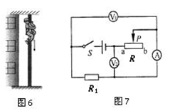 2014上海初三各区物理二模专题1——电路动态变化及情景题